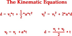 Examples of equations
